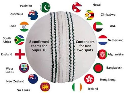 ICC T20 World Cup 2016 Match Schedule (Announced)